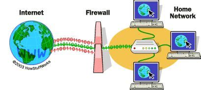 Literature review on wireless network security